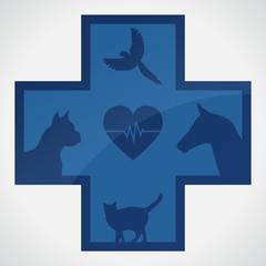 Veterinary sign. Cat Dog