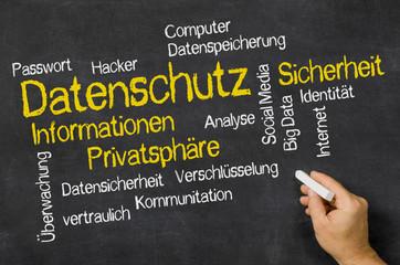 Word Cloud auf einer Tafel - Datenschutz