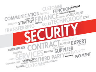 Word cloud of Security related items, presentation background