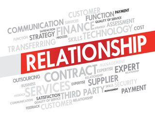 Word cloud of business relationship related items, presentation