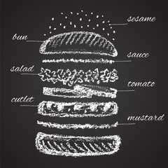 Chalk painted components of burger. Infographic.