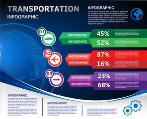 Infographic of transportation
