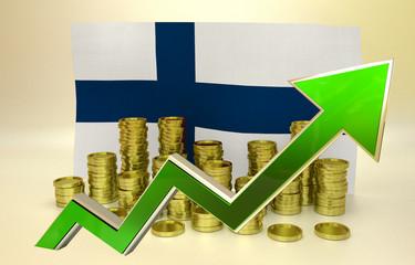 currency appreciation - Finland
