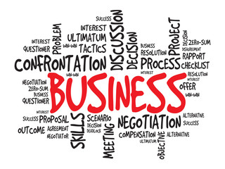 Business & finance related word cloud concept, presentation