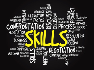 SKILLS business concept word cloud, presentation background
