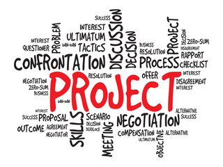 Project Business & finance related word cloud, presentation
