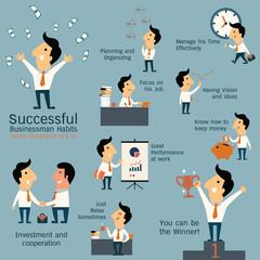 Successful businessman habits