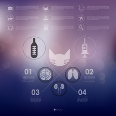 veterinary infographic with unfocused background