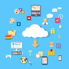 Cloud internet download device set