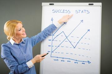 Success Stats