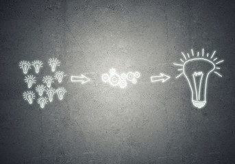 Process of thinking