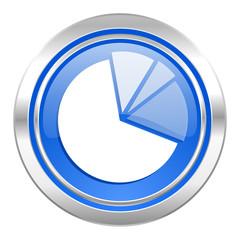 diagram icon, blue button, graph symbol