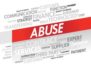 Word cloud of ABUSE related items, presentation background
