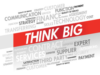 Word cloud of THINK BIG related items, presentation background