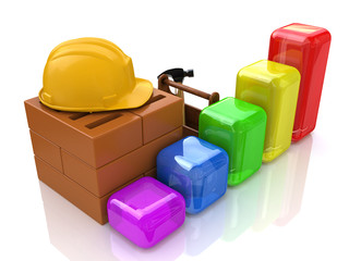 Business chart development of construction industry