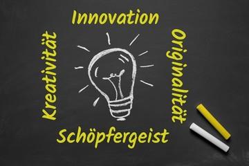 Innovation Konzepr