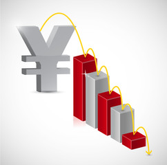yen price falling graph illustration design