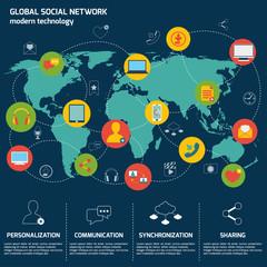 Social network infographics