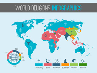 World religions map © macrovector