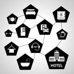 Hotel services concept