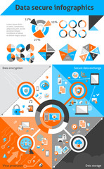 Data secure infographics