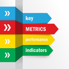 METRICS KEY PERFORMANCE INDICATORS Tabs