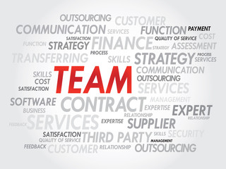 Word cloud of TEAM related items, presentation background