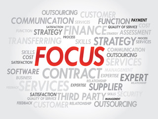 Word cloud of FOCUS related items, presentation background