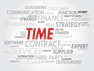 Word cloud of TIME related items, presentation background