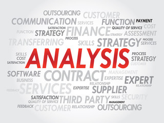 Word cloud of ANALYSIS related items, presentation background