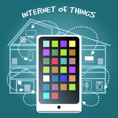 Internet of Things Concept with smart phone