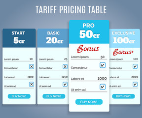 Tariff Pricing Table with Labels