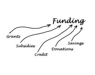 Diagram of funding