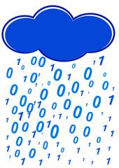 Datenregen aus der Cloud