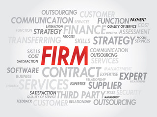 Word cloud of FIRM related items, presentation background