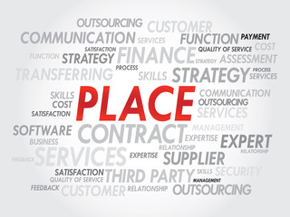 Word cloud of PLACE related items, presentation background