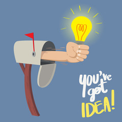 You have Got IDEA!