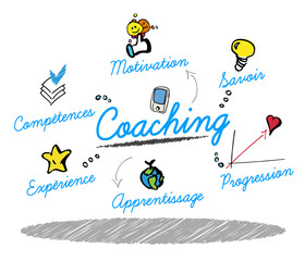 Coaching dessin cartoon entraînement coach sportif