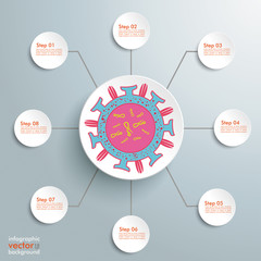 Virus Infographic 8 Steps