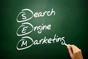 Hand drawn Search Engine Marketing (SEM) concept on blackboard