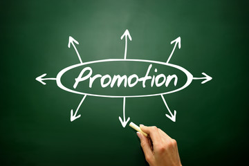 Promotion directions concept, business strategy on blackboard