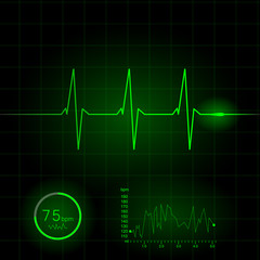 Heart cardiogram vector illustration