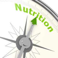 Nutrition compass