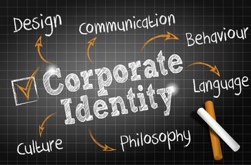 chalkboard draw : corporate identity