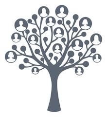Social tree concept