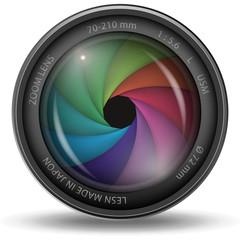 Objectif-1
