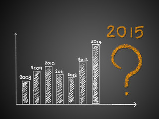 business hand writing question about 2015 on graph