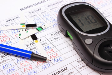 Glucometer and accessories for measurement on medical forms