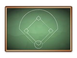 blackboard baseball