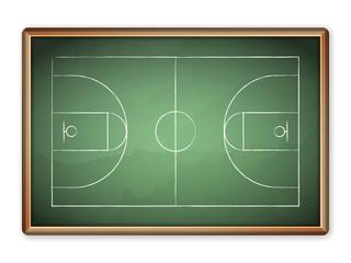 blackboard basketball
